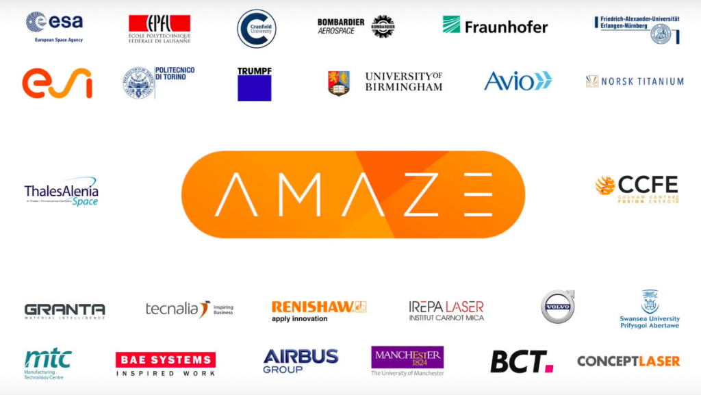 The institutions and companies involved in the AMAZE project. Image via Youtube/AMAZE.