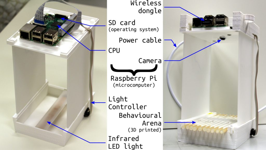 An ethoscope setup, Image via the Gilestro Lab