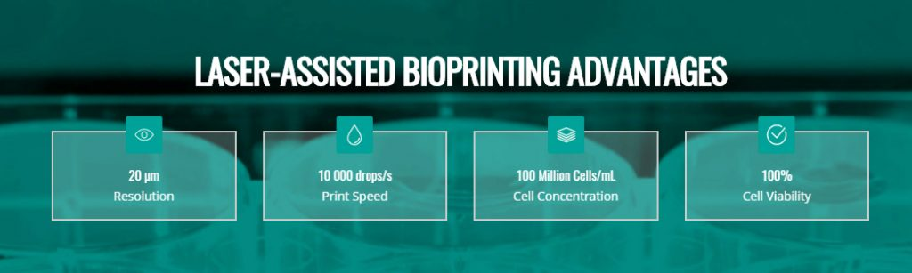 Poeitis's 3D laser-assisted bioprinting process. Image via Poietis