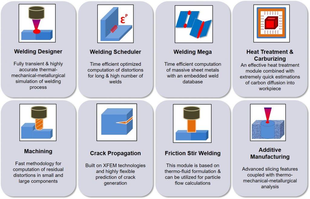 "The ""Virfac Products Matrix"" Image via Virfac"