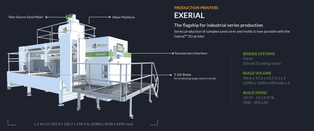 The ExOne Exerial Production 3D Printer. Image via ExOne