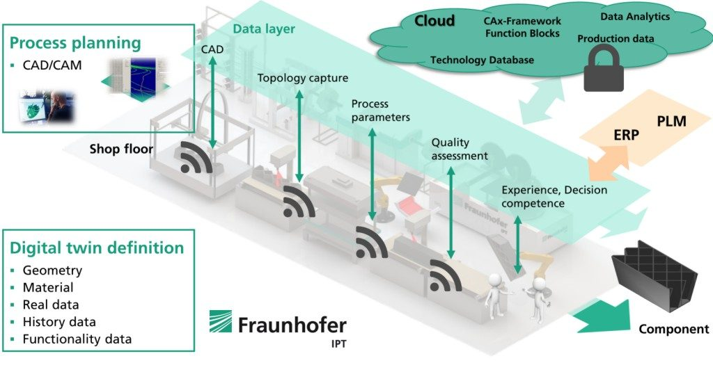 Fraunhofer IPT's E-Profit/LightFlex FRP production facility. Image via Fraunhofer IPT