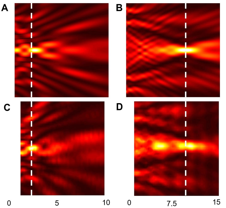 Simulated (A,B) and measured (C,D) power distributions at the output of 3D printed metalenses at 38 GHz. Image via Scientific Reports