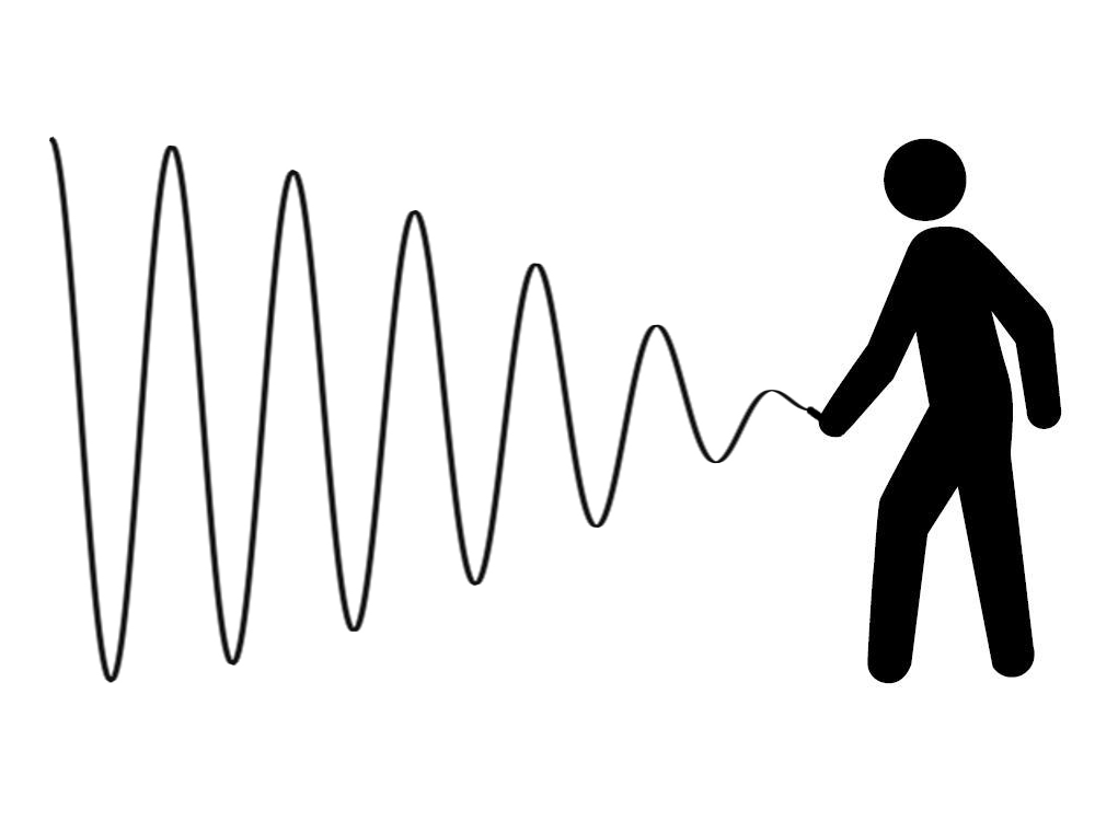 "An illustration of the Bullwhip Effect - ""The final customer places an order (whip) and order fluctuations build up upstream the supply chain."" Image by Wikimedia COmmons contributor Thwongterry"