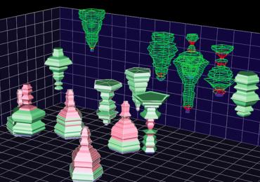 Financial modelling on PDF3D SDK PRO. Image via PDF3D.