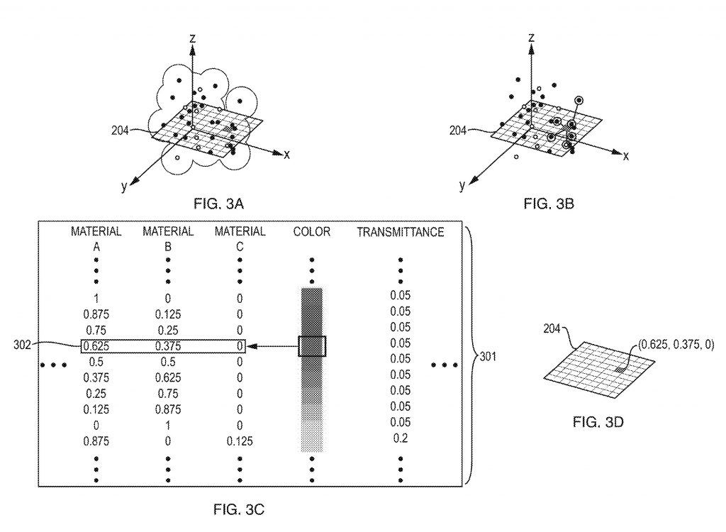 "As described in U.S patent no. 20170368755: ""FIGS. 3A to 3D together show steps in a method of determining a material mixing ratio for a pixel. In FIG. 3A, a spatial query is performed. In FIG. 3B, filtering is performed. In FIG. 3C, a lookup table is consulted to determine a material mixing ratio. In FIG. 3D, a material mixing ratio is assigned to a pixel."" Image via FPO"