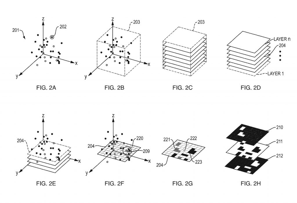 Each step of the point-cloud to pixels data file prep as detailed in the Oxman et al. patent. FIG 2A/2B show the spatial data structure. FIG. 2C through 2E shows how spatial data is split into layers. In FIG 2F, the data is sorted into pixels. In 2G the pixels are mixed with materials. And finally, FIG 2H demonstrates how each pixel layer is built up to make a 3D object. Image via FPO
