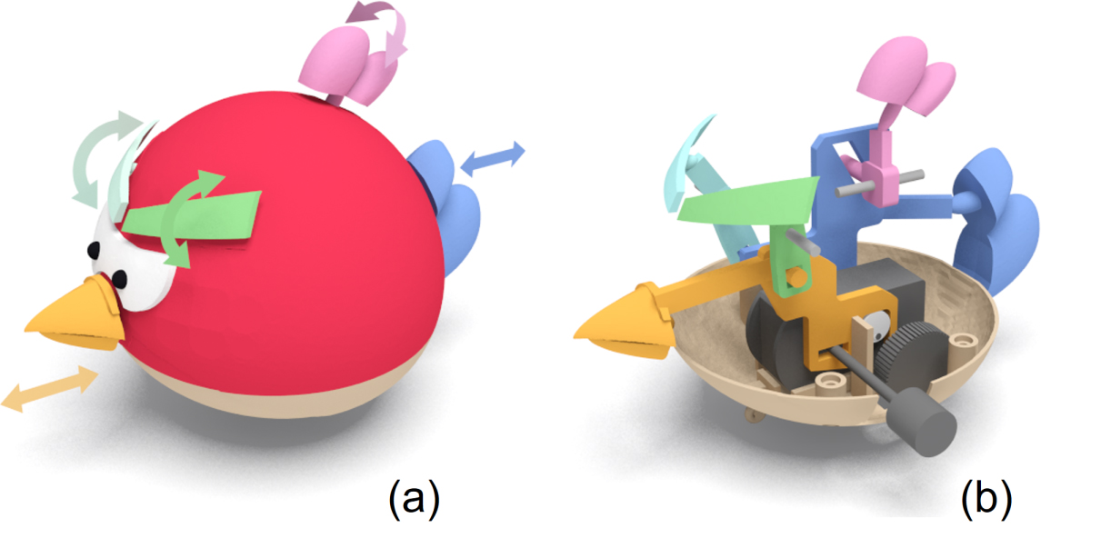 Don't lose your head - Song et al. have made it easy to make generate mechansims for your 3D printed wind-up toys. Image via ACM Transactions on Graphics.