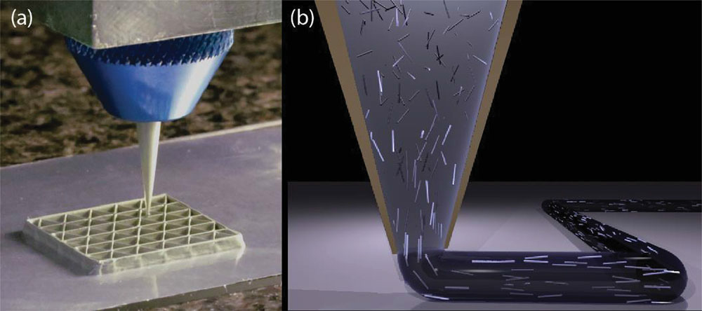 "Diagram from a previous paper by Compton and Lewis demonstrating the orientation of fibers within an ink. Image via ""3D-Printing of Lightweight Cellular Composites,"" Advanced Materials."