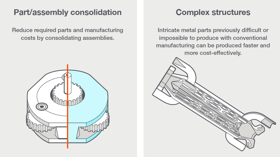 Two benefits of metal 3D printing over traditional manufacturing techniques, detailed in an Additive Metals infographic by Stratasys. Image via Stratasys
