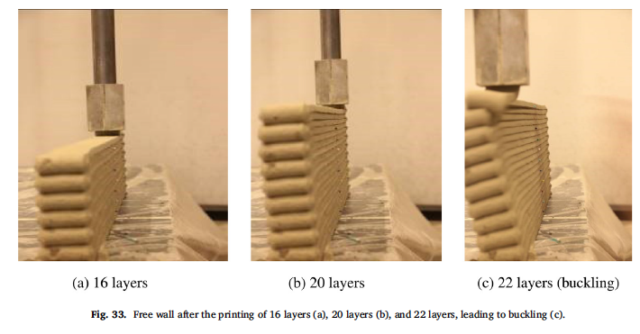 Validating Suiker's model using TU Eindhoven's concrete 3D printer. Photo via TU Eindhoven.