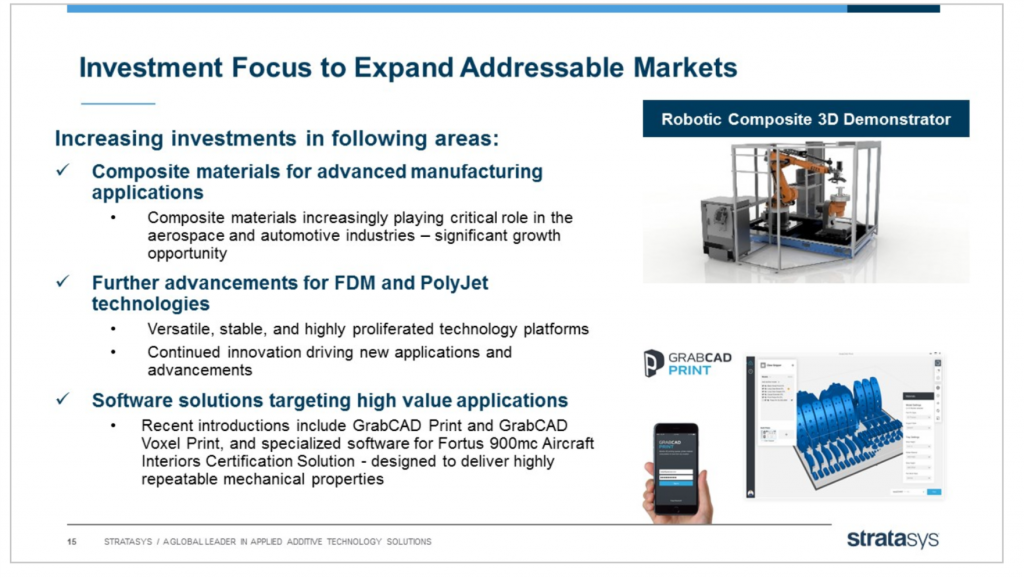 Stratasys gives details on strategy.