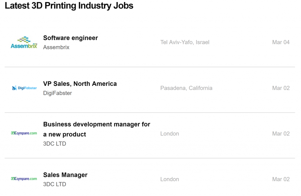The lastest 3D Printing Industry Jobs.