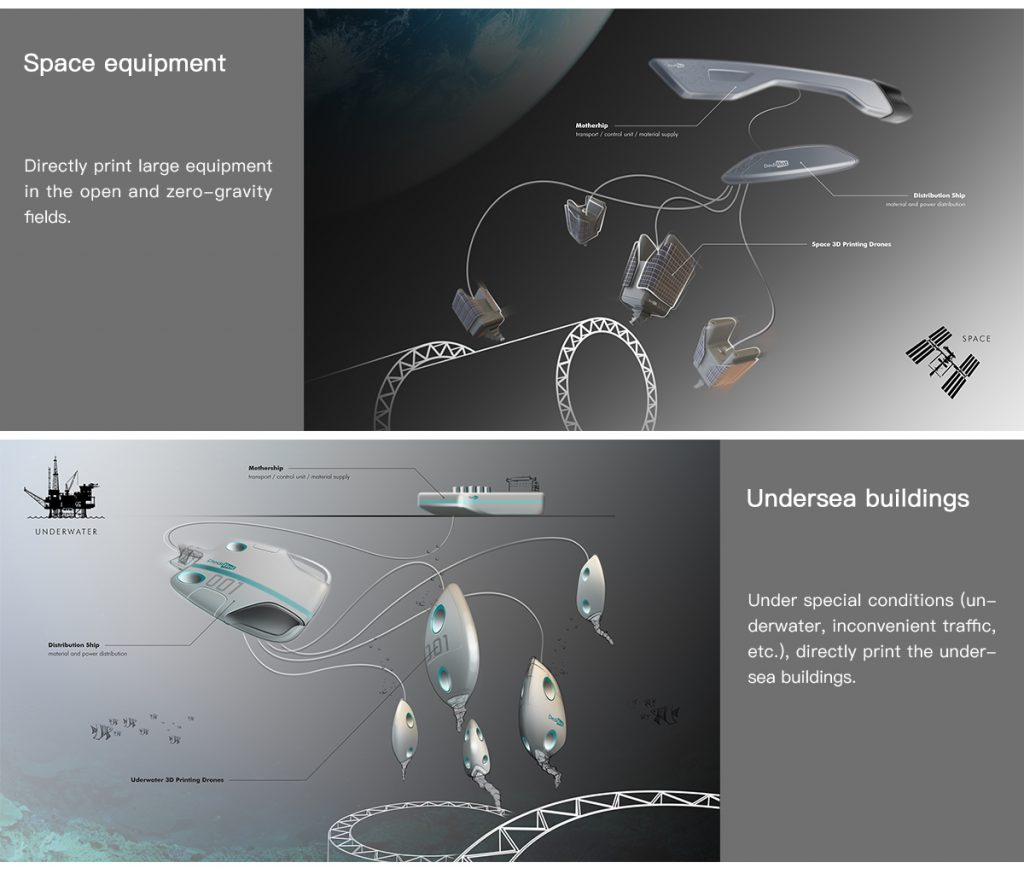 Potential future developments for the Fly Elephant. Image via DediBot