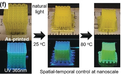 Color change of a sample 3D printed lattice when fluorescent markers are added. Image via Chenfeng Ke