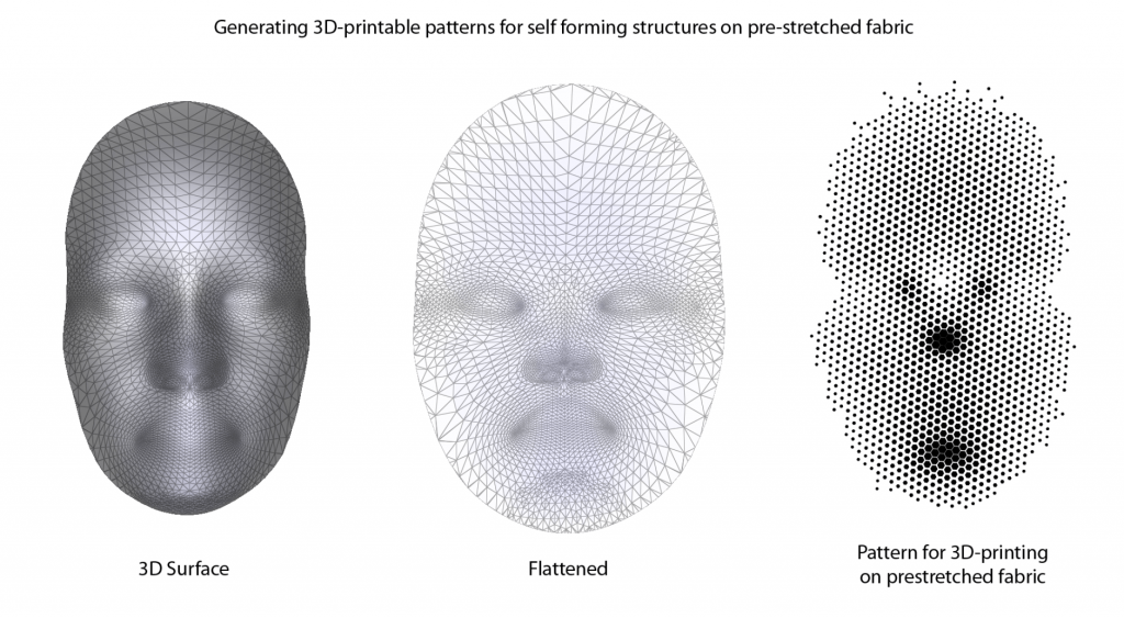 Generating 3D printable patterns. Image via Gabe Fields and Nervous System