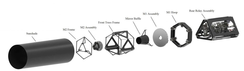 Modular design of the Sandia telescope - exploded view. Image via Sandia National Laboratories