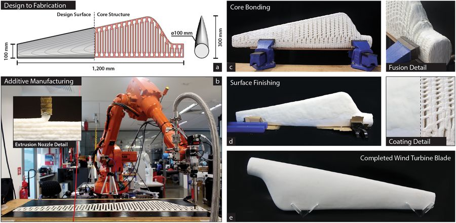 The SUTD FLAM 3D printed turbine blade and robotic process. Image via Scientific Reports