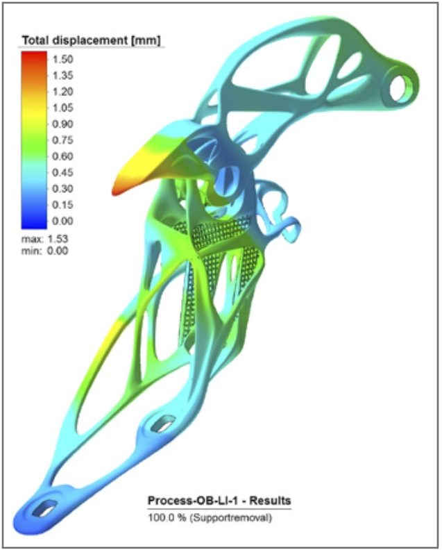 Automotive hood hinge with distortion simulation in upper portion of part. Image via MSC Software.