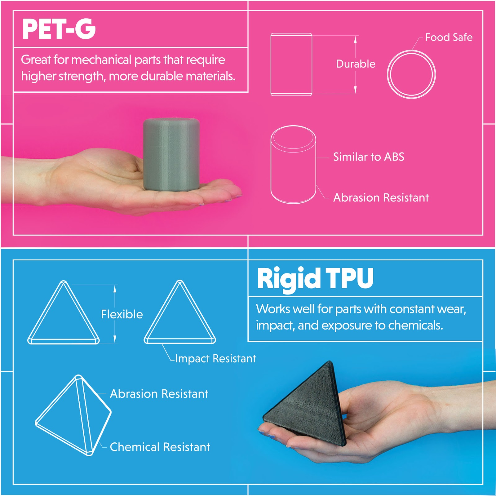 Voodoo Manufacturing's new materials, PET-G and Rigid TPU. Image via Voodoo Manufacturing.
