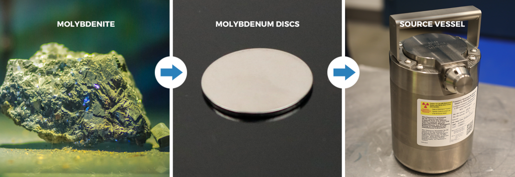 Process of making medical Mo-99, from raw material, to disk, to storage. Image via NorthStar Medical Radioisotopes