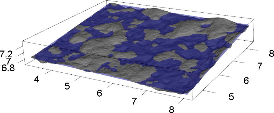 "Surface texture measured in Dr. Qi's research ""Towards a new definition of areal surface texture parameters on freeform surface."" Image via Measurement journal."