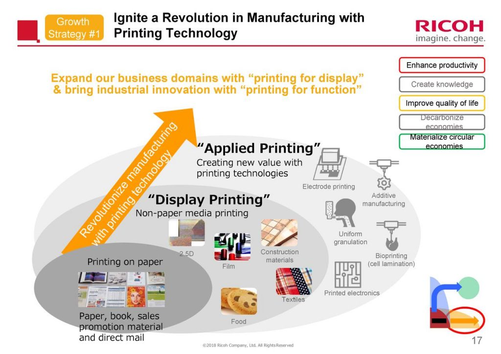 Ricoh wants to Ignite a printing revolution.
