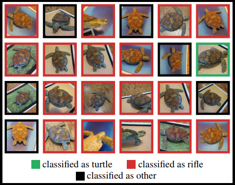 Results of the adversarial attacks using a 3D printed turtle. Image via Synthesizing Robust Adversarial Examples Report.