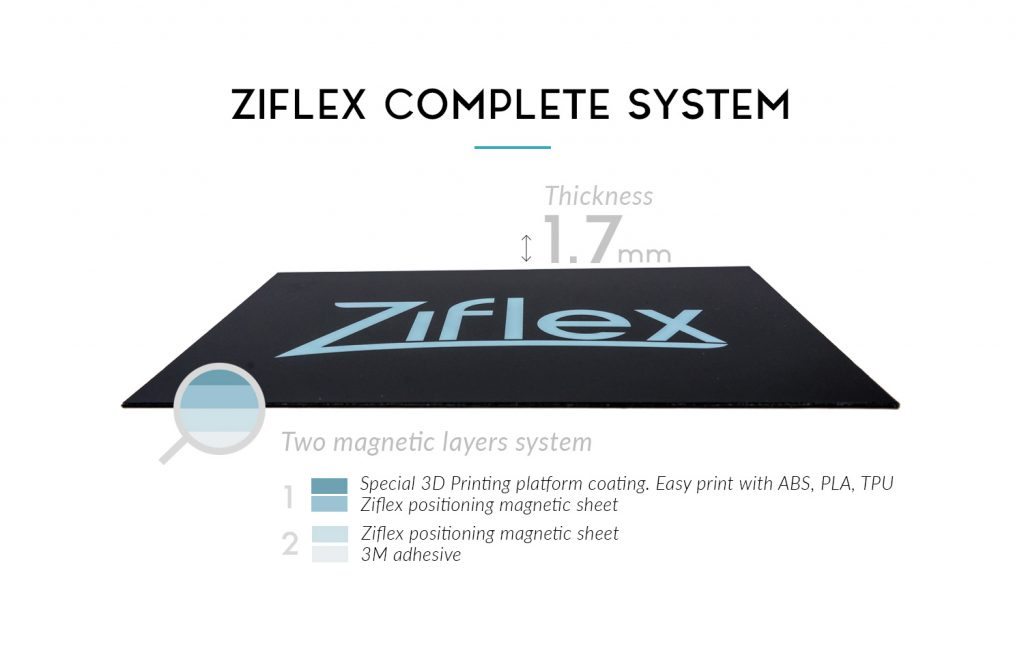 The Ziflex complete system. Photo via Zimple.