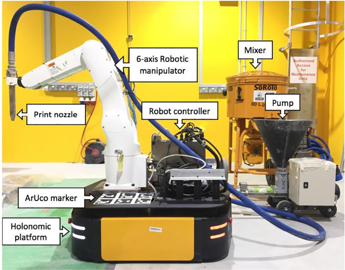 The mobile robot cement 3D printing system. Photo via NTU.