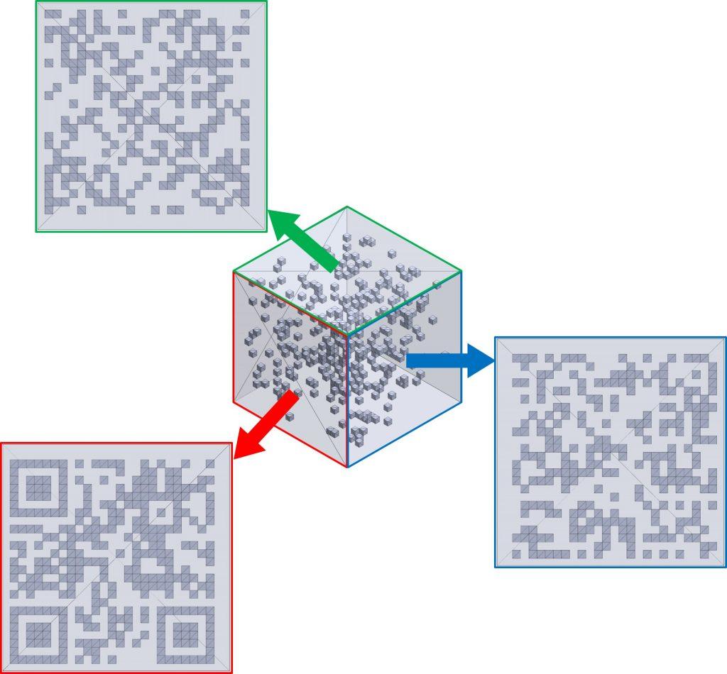 A multifaceted QR cube. Image via Nikhil Gupta.