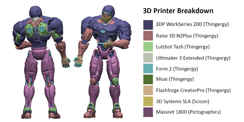 Breakdown of the 3D printed FOX NFL robot. Image via 3D Platform