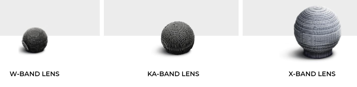 Lunewave's proprietary Lüneburg 3D printed lens antennas. Image via Lunewave