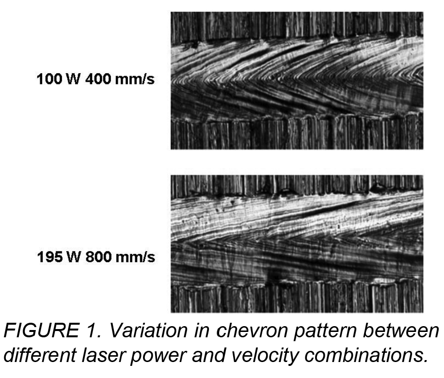 Sample of chevron patterns studies in the NIST research. Image via the American Society for Precision Engineering