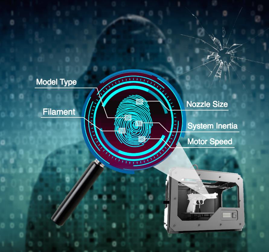 University at Buffalo tracks infill fingerprints back to source 3D printers