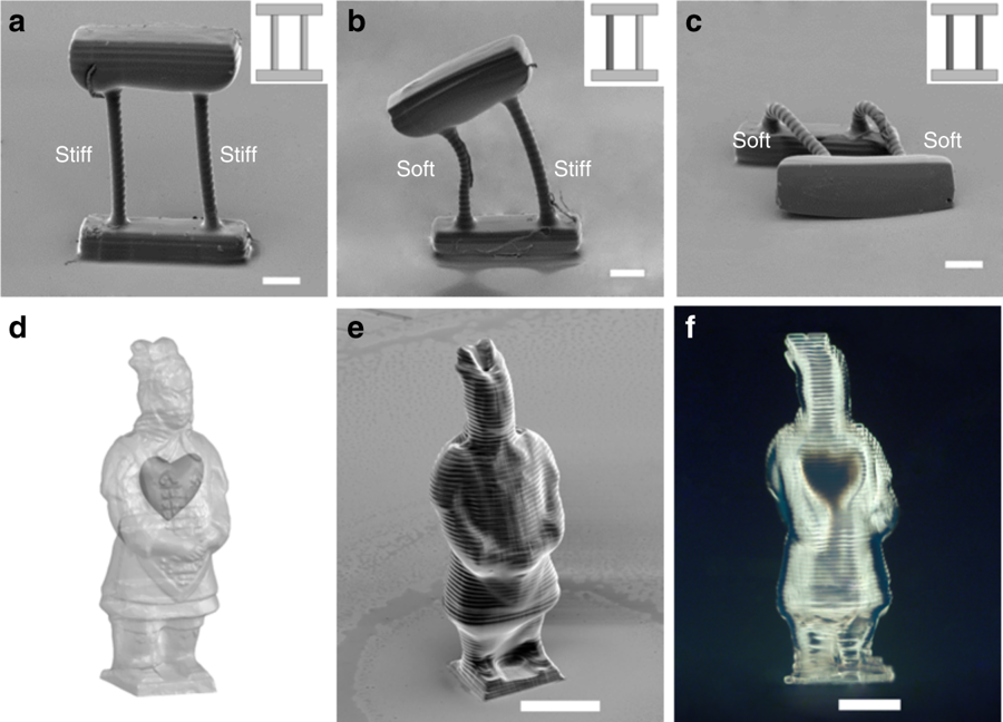 a) stiff/stiff, b) soft/stiff, and c) soft/soft structures. d, e, and f show the 3D printed warrior model with stiff body with a soft heart inside. Image via CU Boulder.