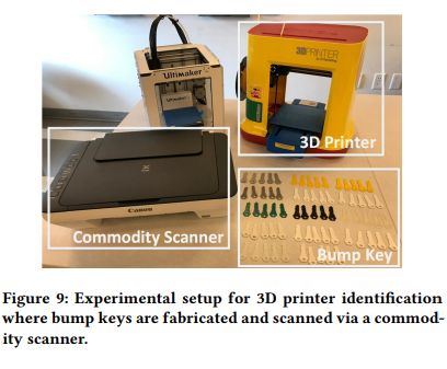 Experimental setup in PrintTracker research. Image via Xu et al. University at Buffalo