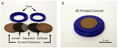 3D printed coin cell battery construction made in the DukeU, Texas State study. Image via ACS Applied Energy Materials