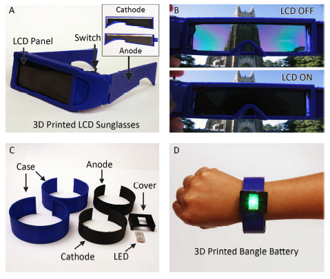 3D printed LCD darkening sunglasses and a bangle battery. Image via ACS Applied Energy Materials