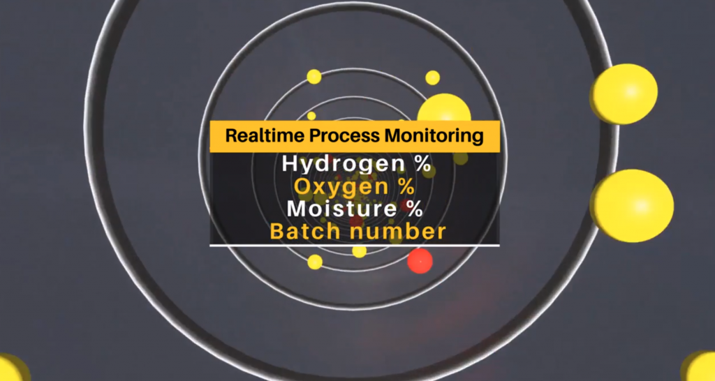 Process monitoring values. Image via Addihive