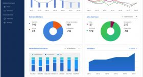 The Agile MES Dashboard. Image via 3YOURMIND