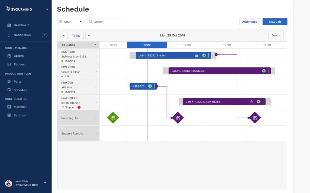 The Agile MES Production Scheduling Interface. Image via 3YOURMIND