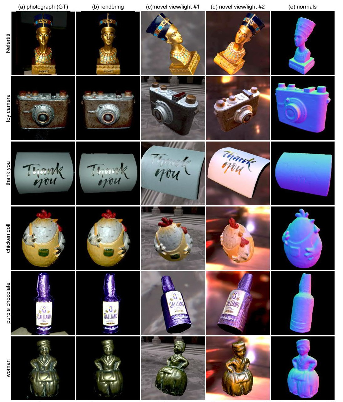 Some of the objects rendered into 3D using the methodology presented in the paper. Image via ACM Transactions on Graphics