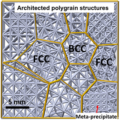 Schematic of polygrain structures. Image via University of Sheffield.