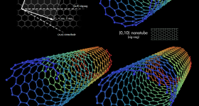 A visual representation of different types of carbon nanotubes. Image via Wikimedia Commons.