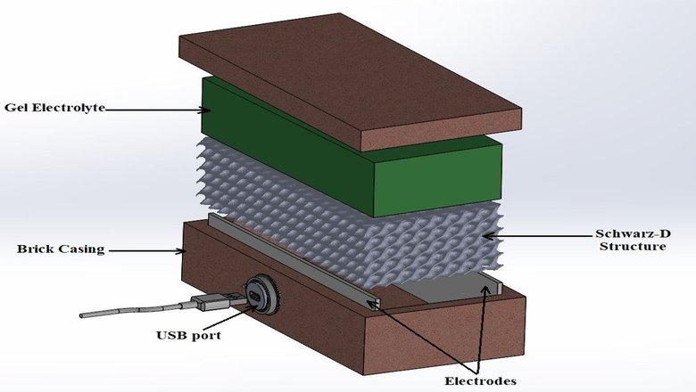 Structure of the KCL developed thermogalvanic brick. Image via KCL