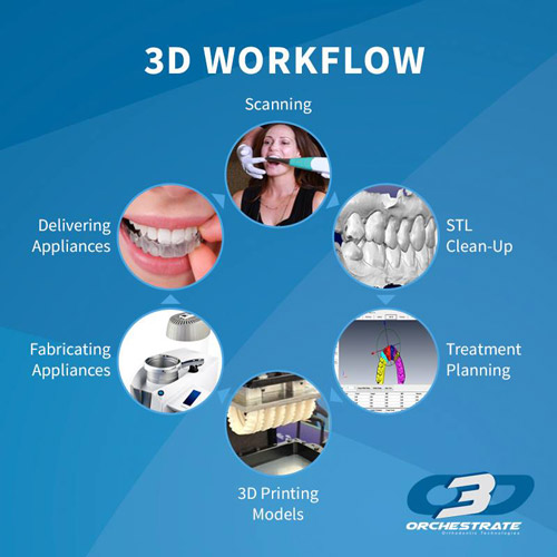 The Orchestrate 3D Treatment Planning Software System. Image via O3D.