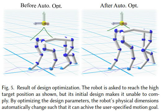 Automatic optimization of the robot's dimensions. Image via ACM Transactions on Graphics.