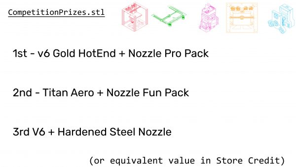The competition prizes. Nozzle Fun Packs will also be rewarded to those in places 4-13. Image via E3D.