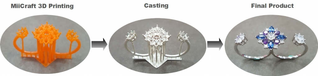 A ring manufactured with the help of a cast made with a MiiCraft 3D Printer. Image via MiiCraft.